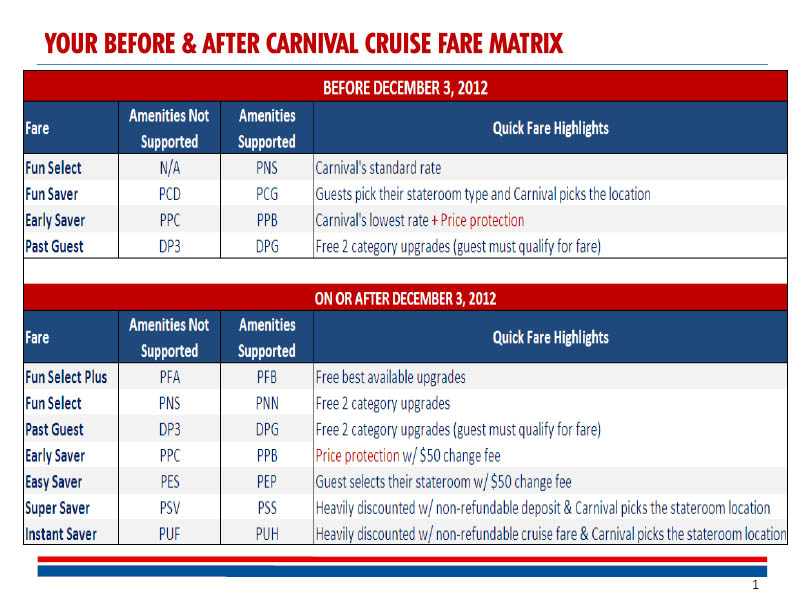 Carnival Cruise Fun Points Tumblr  Punchaoscom