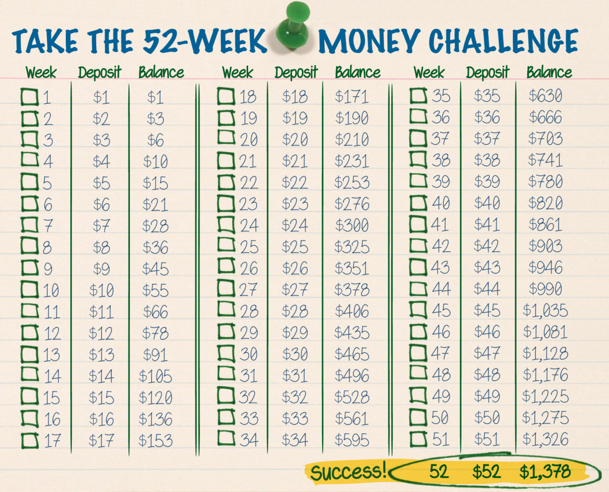 cruise 52 week challenge saving money for a cruise 52 week challenge ...