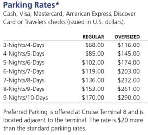 cape canaveral parking rates