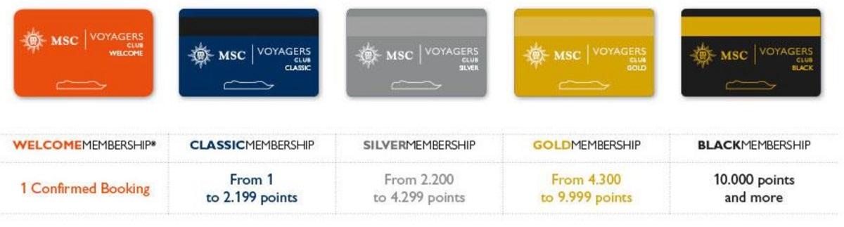 msc cruises loyalty program